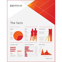 Modlar Info Graphic