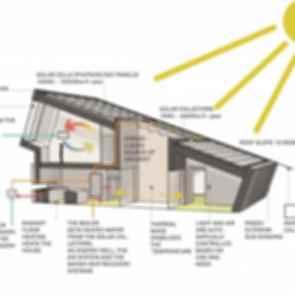 ZEB Pilot House - Conceptual Design