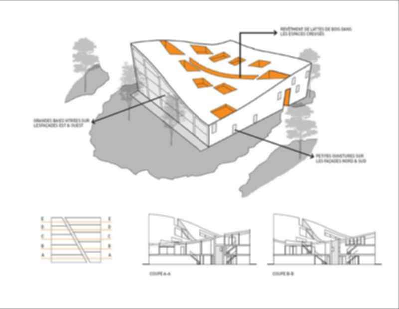 Funnen Blok K, Funenpark - Site Plan