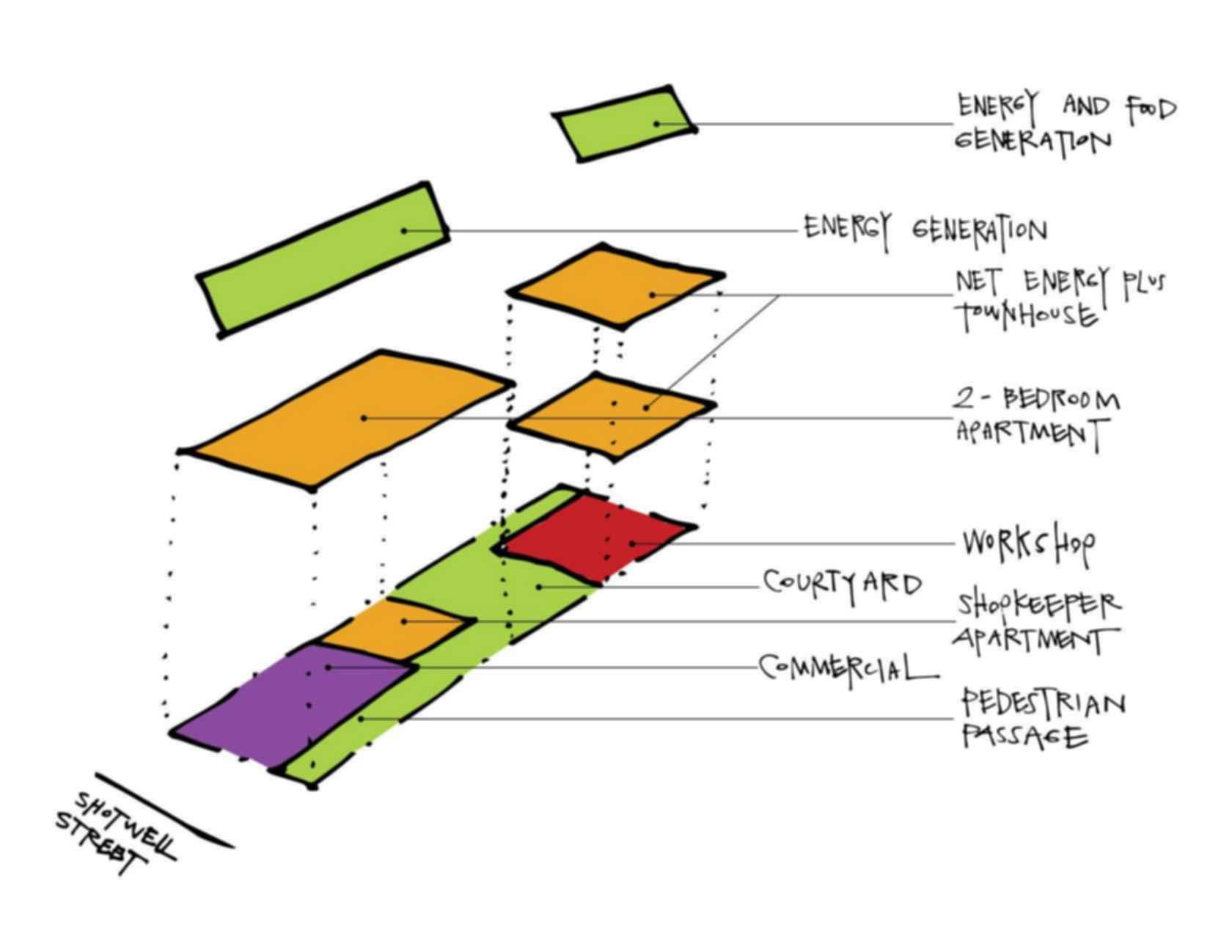 Zero Cottage - Concept Design