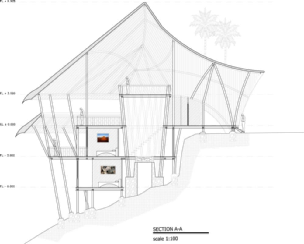 Green School - Concept Design