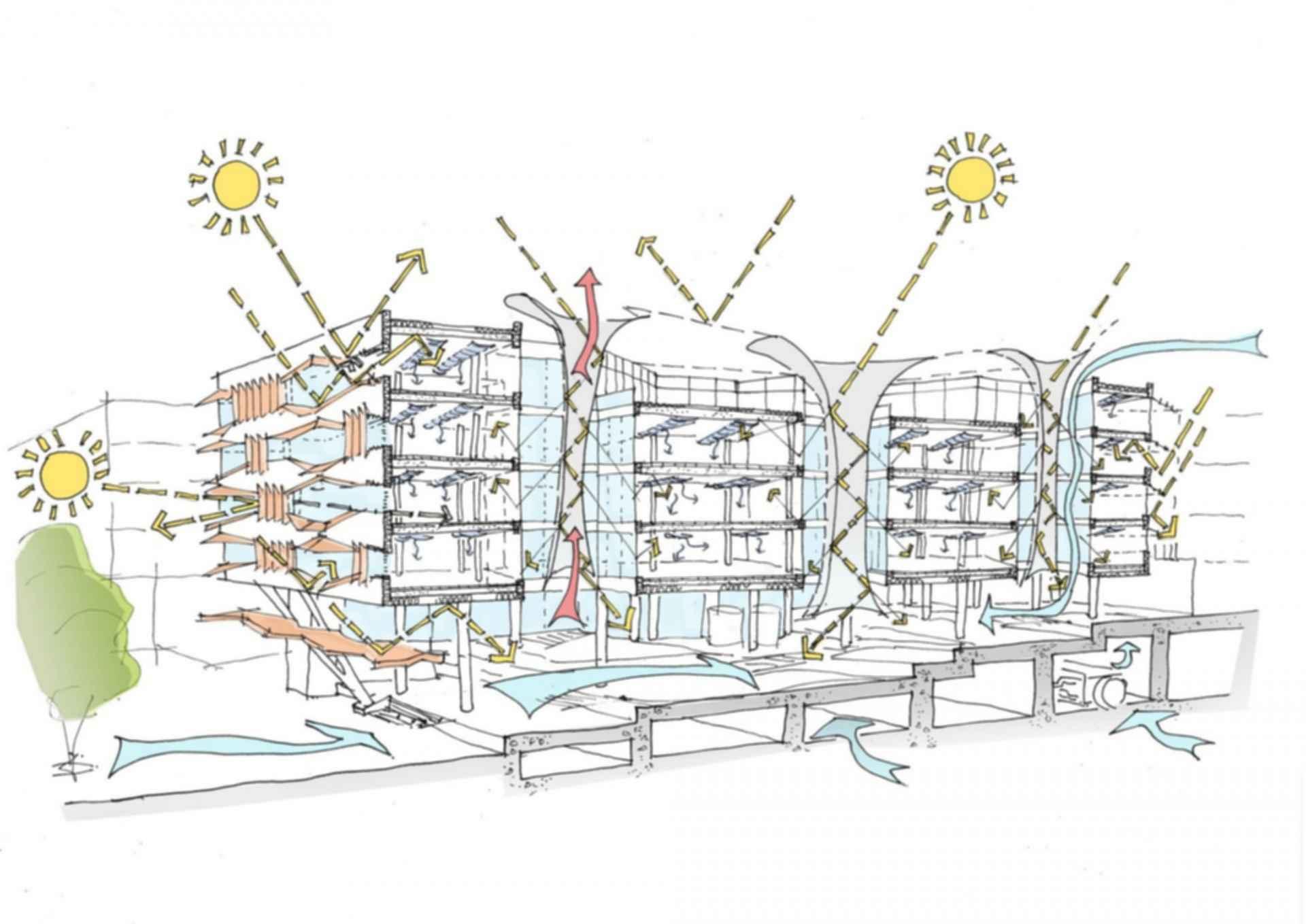 Siemens HQ in Masdar City - Concept Drawings