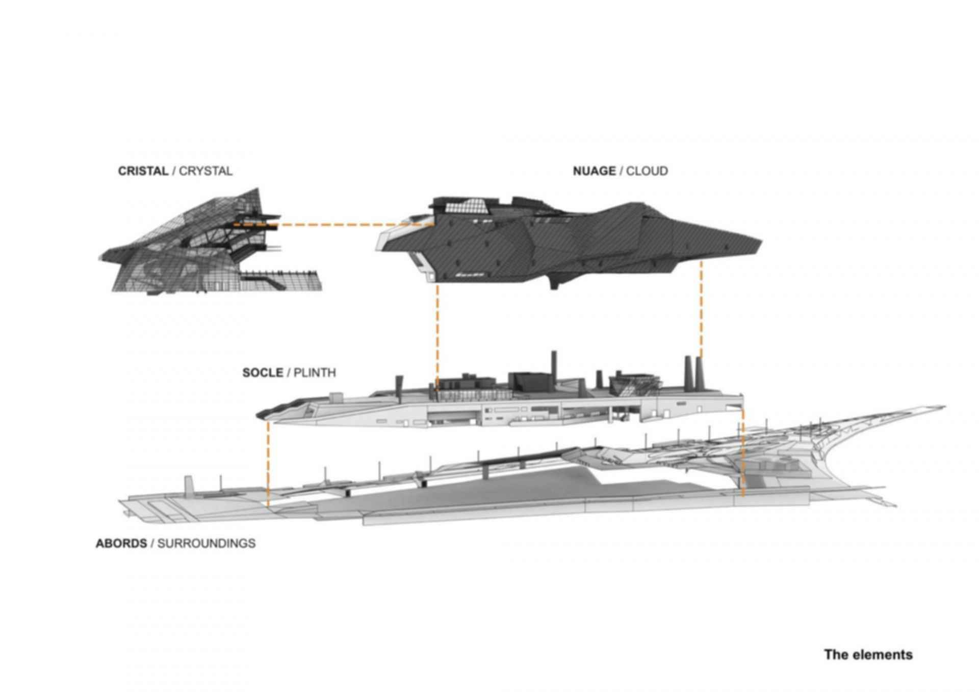 Musee des Confluences - Concept Design
