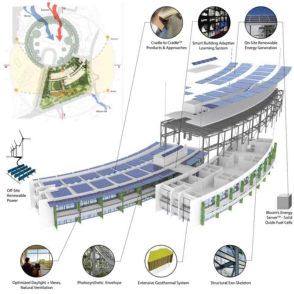 NASA Sustainability Base - Concept Design