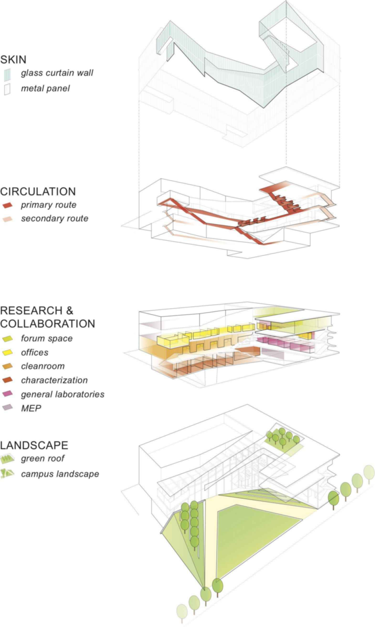 Krishna P. Singh Center for Nanotechnology - Concept Design