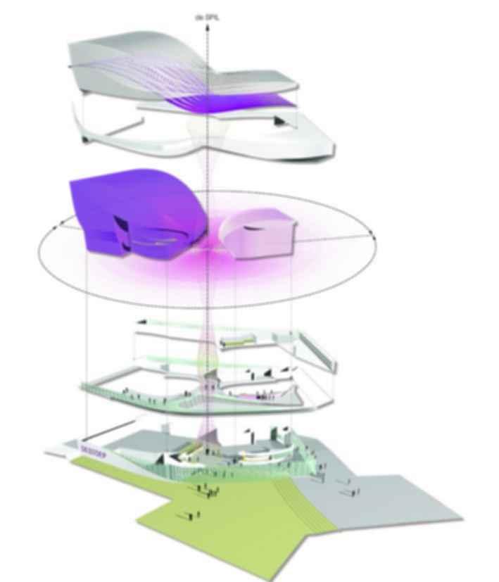 Theatre de Stoep - Concept Plan