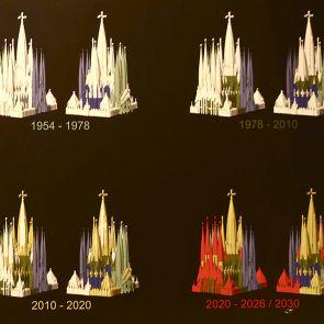 Sagrada Familia - Concept Design