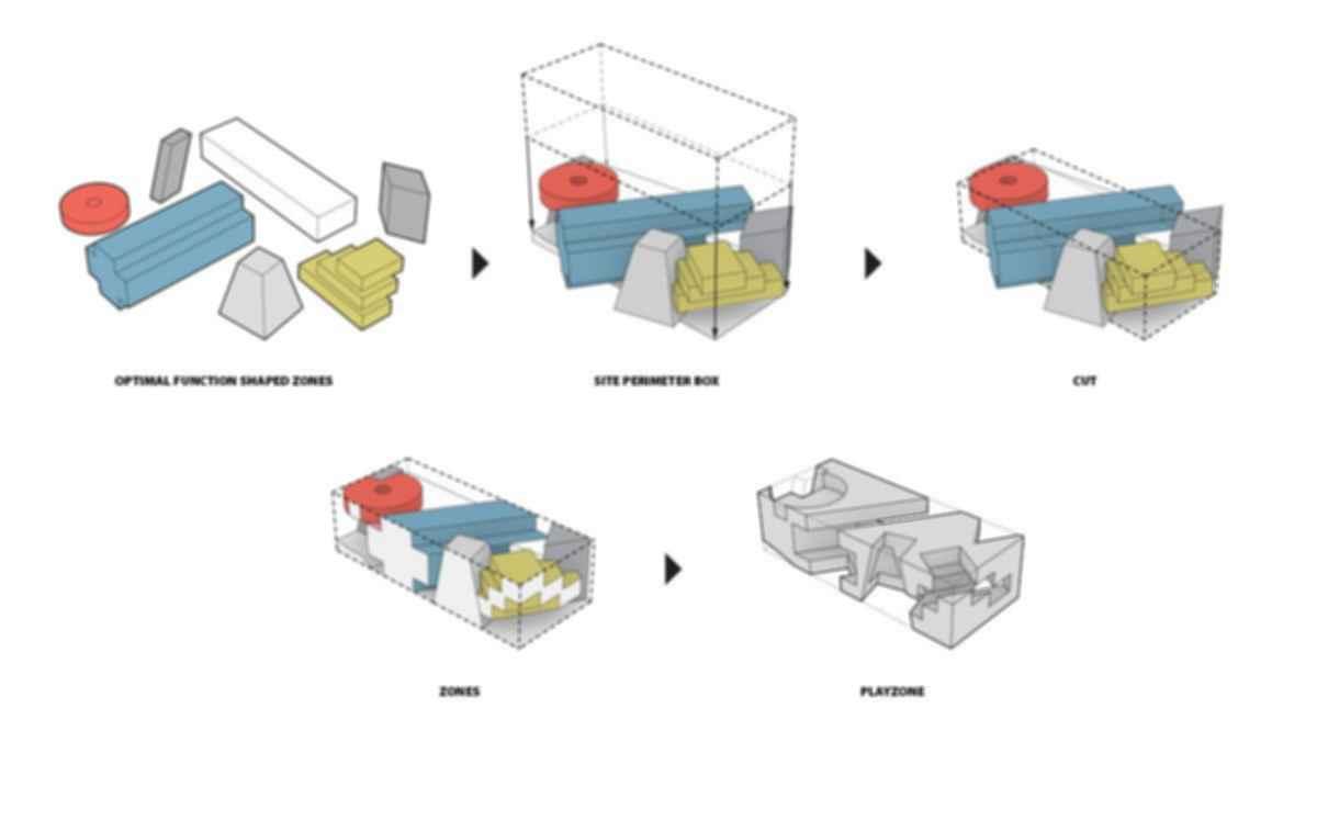 Kube Community Centre - concept design