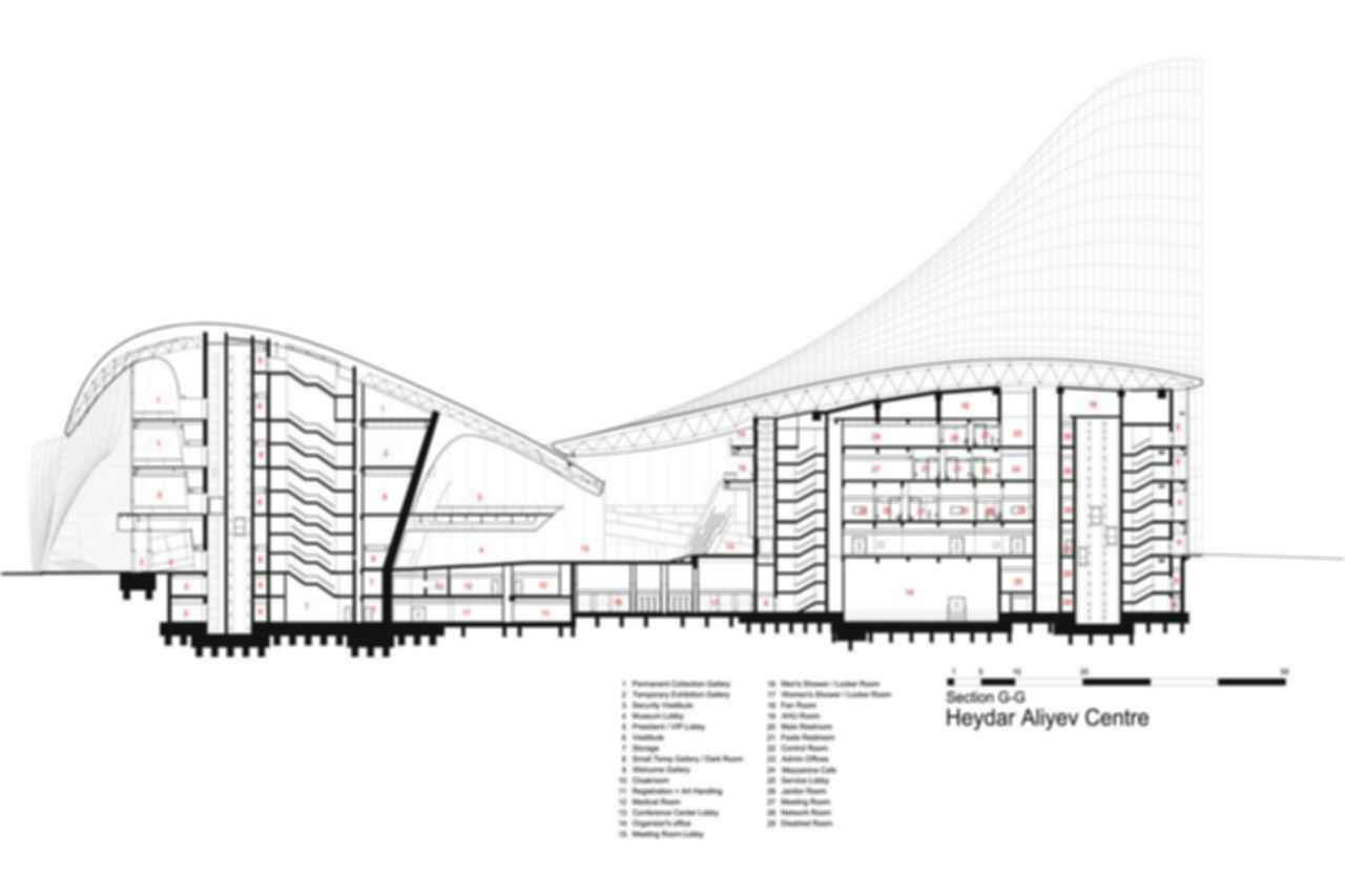 Heydar Aliyev Center - Concept Design