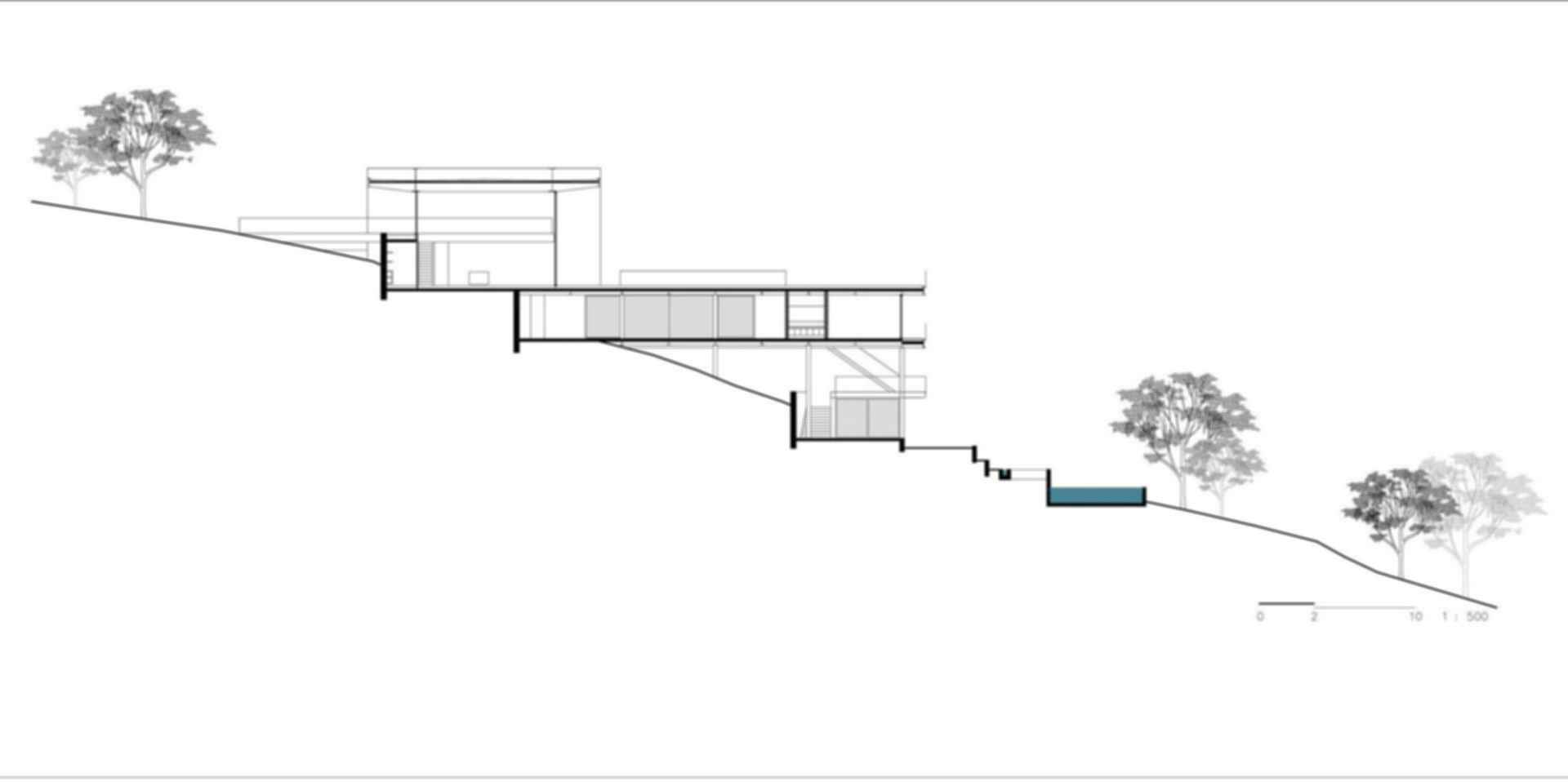 LLM House - Section