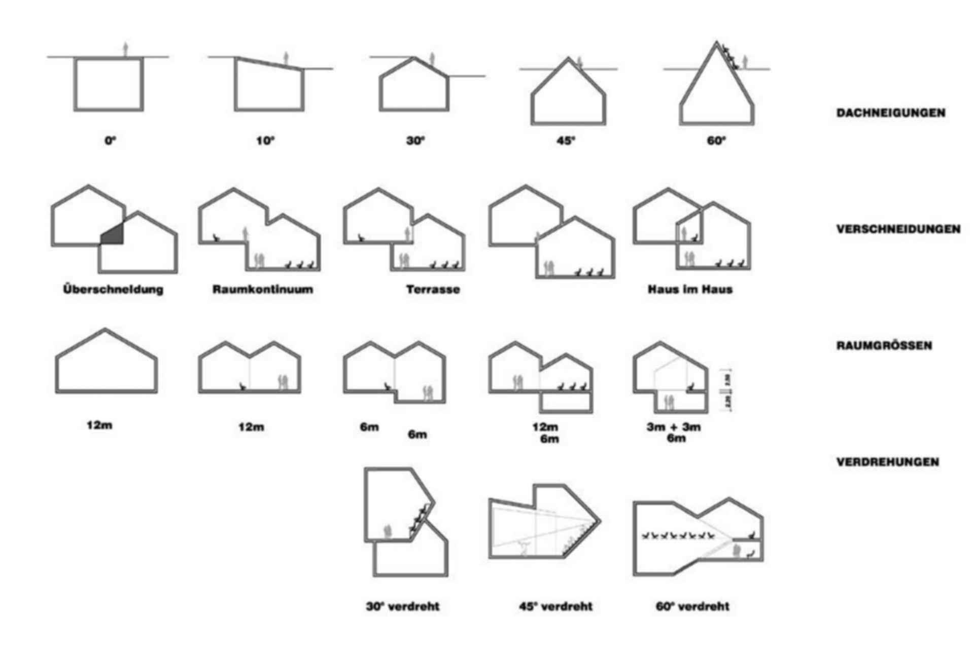 Vitra House - design