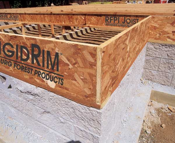 Rigidrim Rimboard
