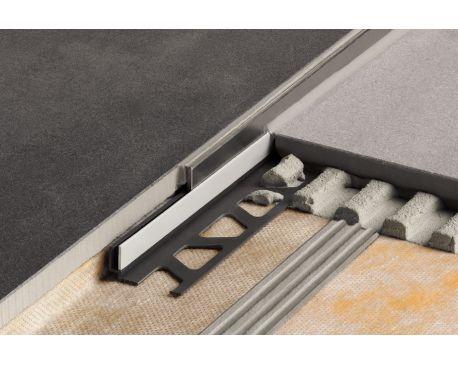schluter showerprofile s. Black Bedroom Furniture Sets. Home Design Ideas