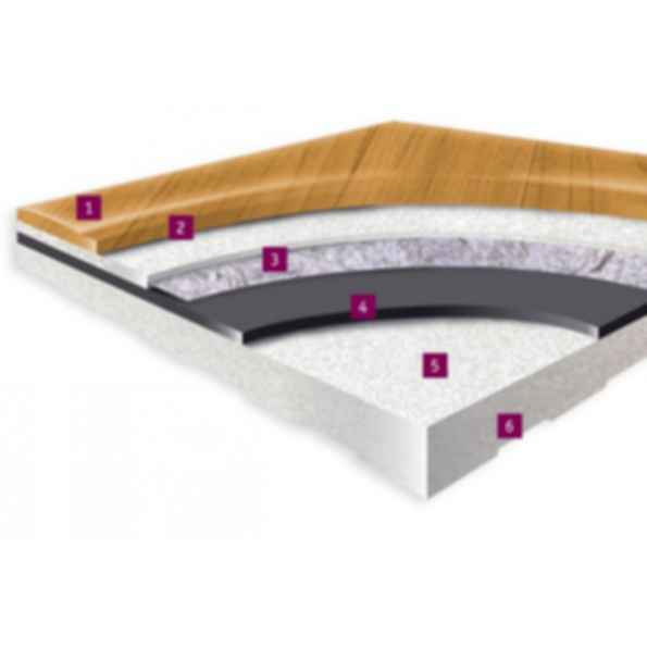 Omnisports 3.5 mm Flooring