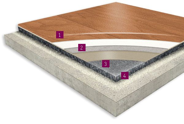 Omnisports Hpl Sports Flooring Modlar Com