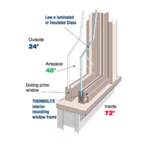 Thermolite Interior Windows