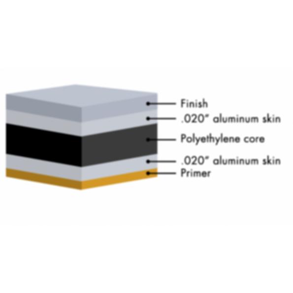 ALPOLIC®/PE Aluminum Composite Panel