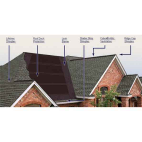 Residential Roof shingle systems