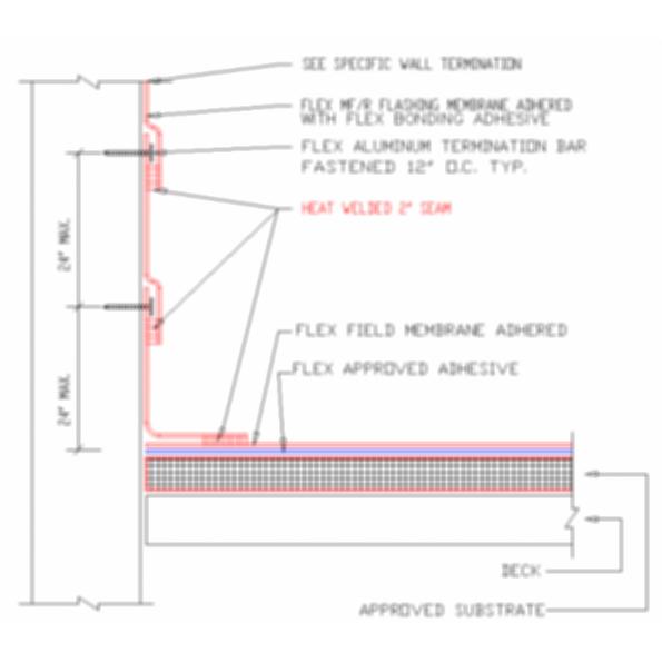Flex MFR Wall Flashing
