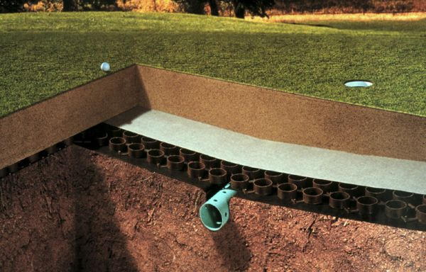 Draincore2 geocomposite drainage layer for Gutter drainage systems design