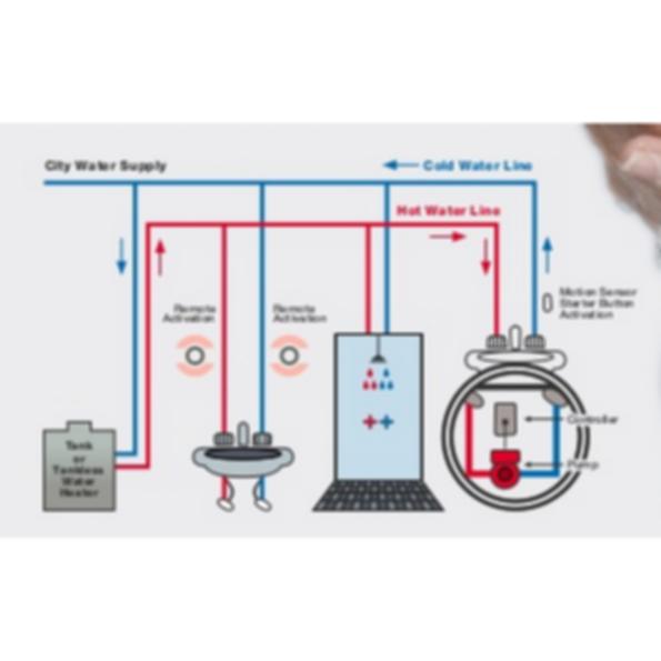 Enovative On-Demand Recirculation System