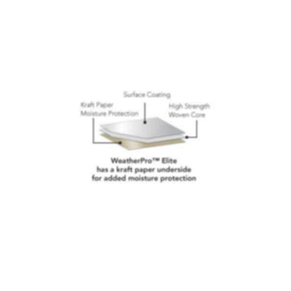 WeatherPro® Elite lumber wrap & protective packaging