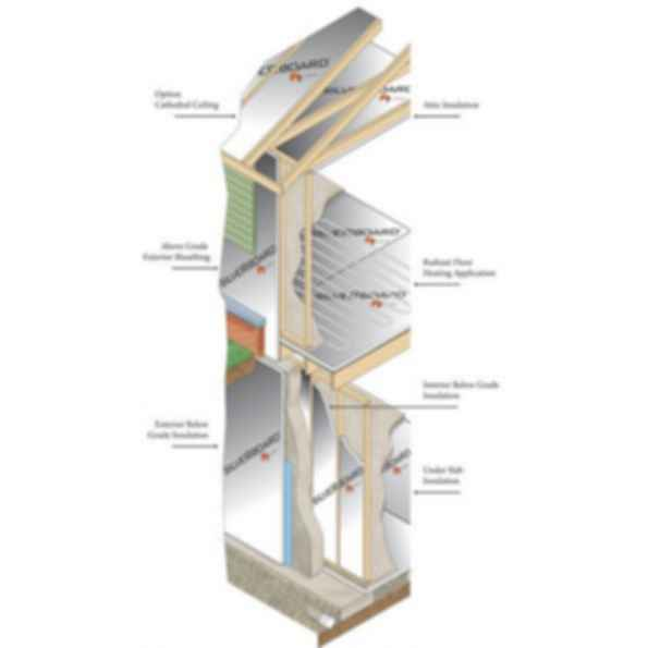 SilveRboard Rigid Foam Insulation