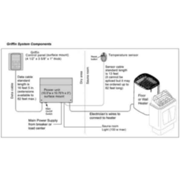 Sauna Heater - Griffin Digital Wall Control
