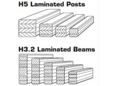 Timber beam products in ArchiCAD