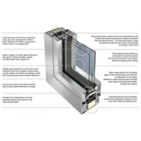 AWS 112.IC Aluminium Window