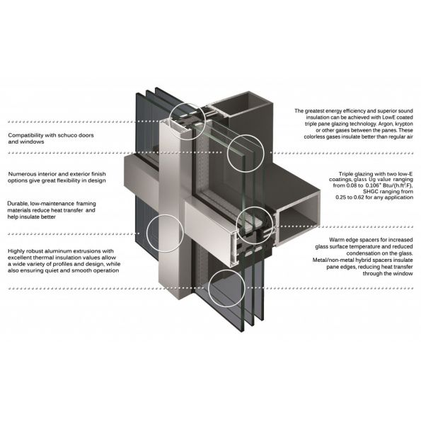 SI Curtain Wall System