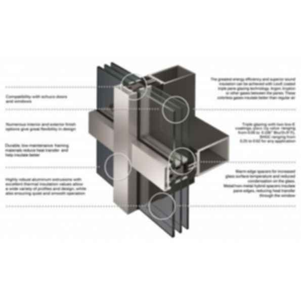 FW 50 .SI curtain wall system