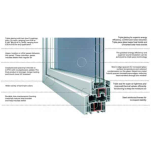 Eforte U-PVC Window