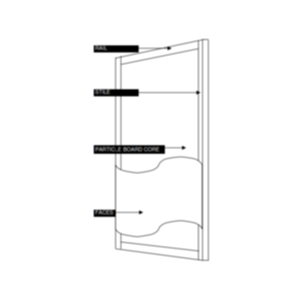 Interior Commercial (IC) Series Doors